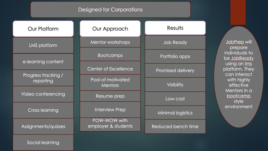JobPrep high-level overview